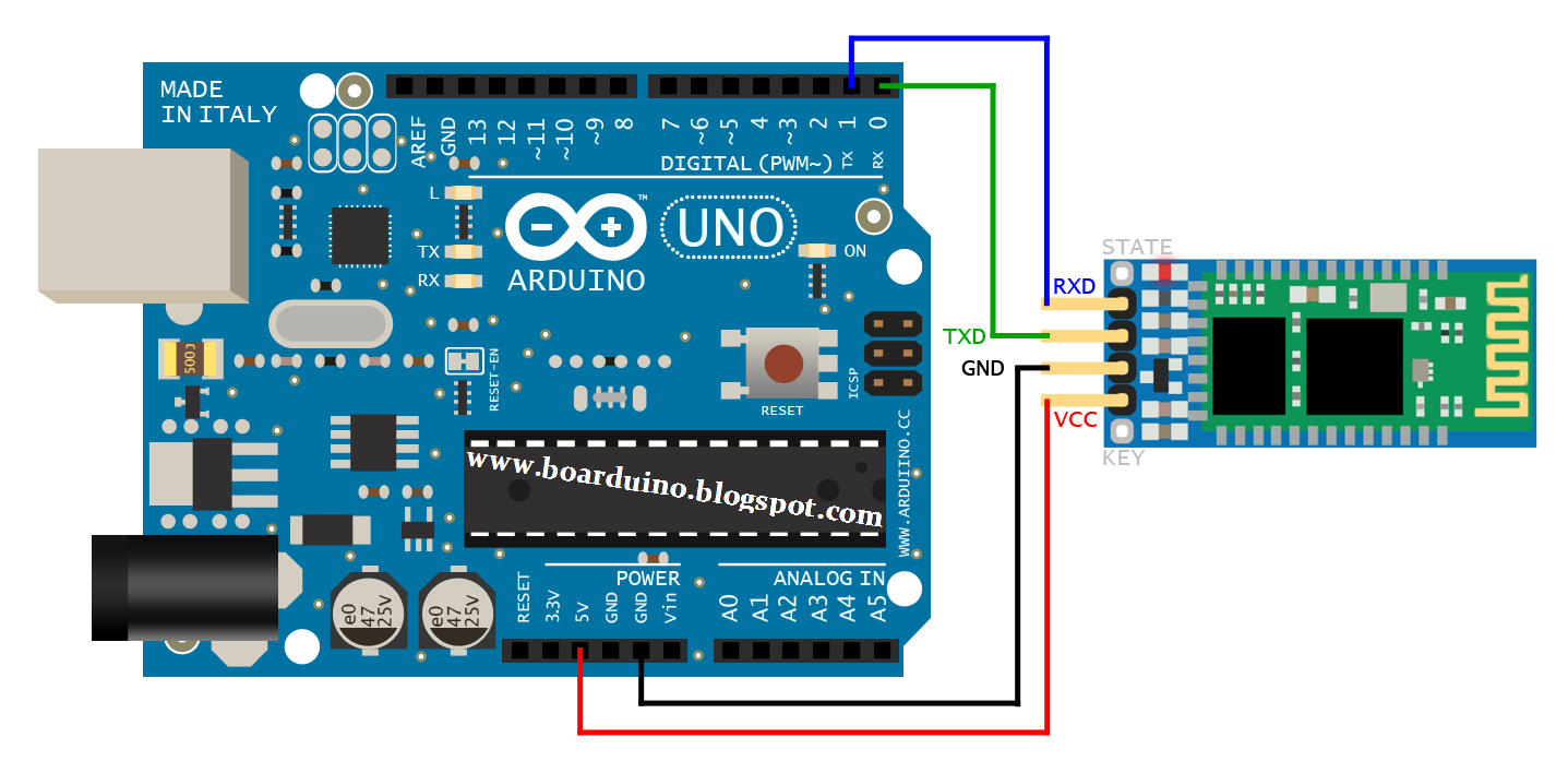 TouchDRO Android Arduino-based application for