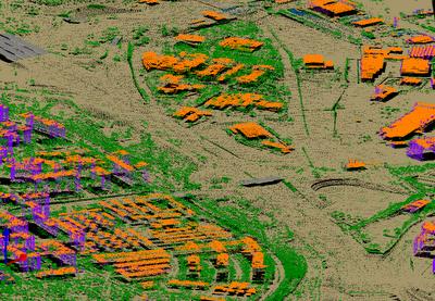 Puntos LIDAR entorno urbano