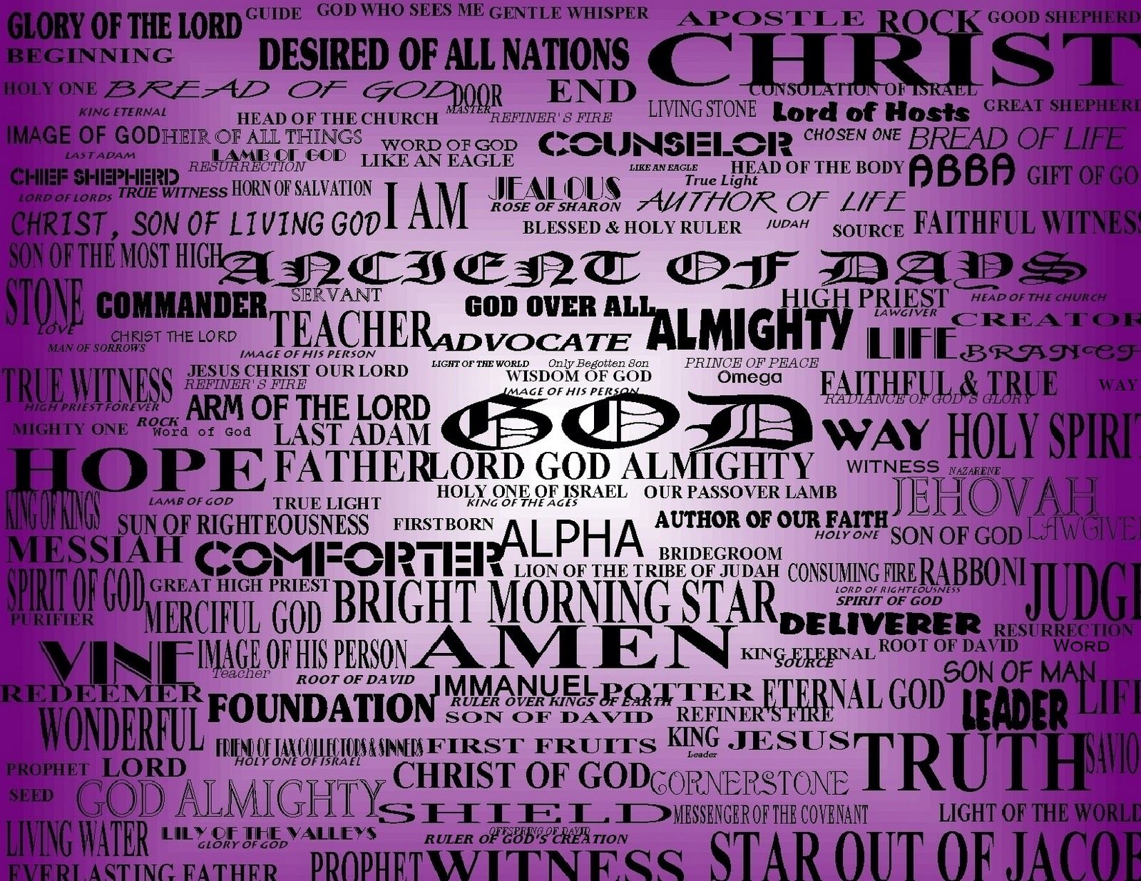 Will do each blog post with name of god description bible verse