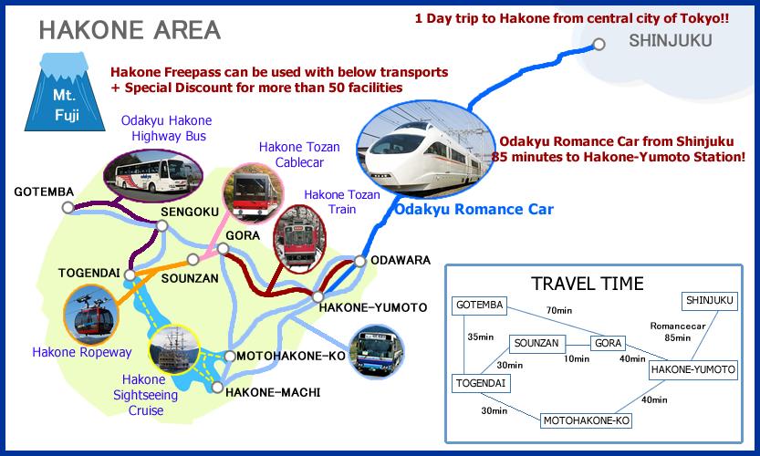 hakone free pass map pdf