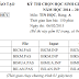 Đề thi HSG 12  tỉnh Đồng Nai năm 2014 - 2015 môn Tin học (bảng A)