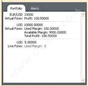Uang gratis dari forex