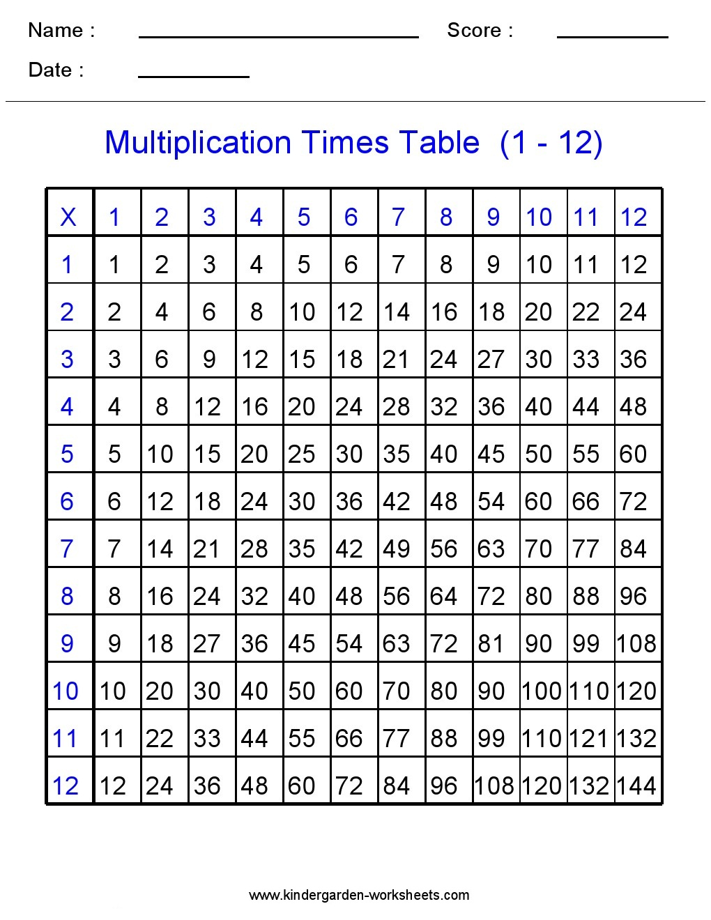 Addition table worksheet grade 1 multiplication table for Table 12 multiplication