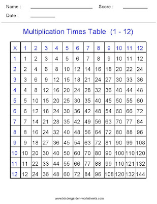 Kindergarten Worksheets: Maths Worksheets - Multiplication ...