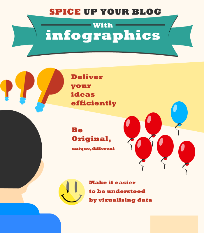 Using Infographics On Blogs
