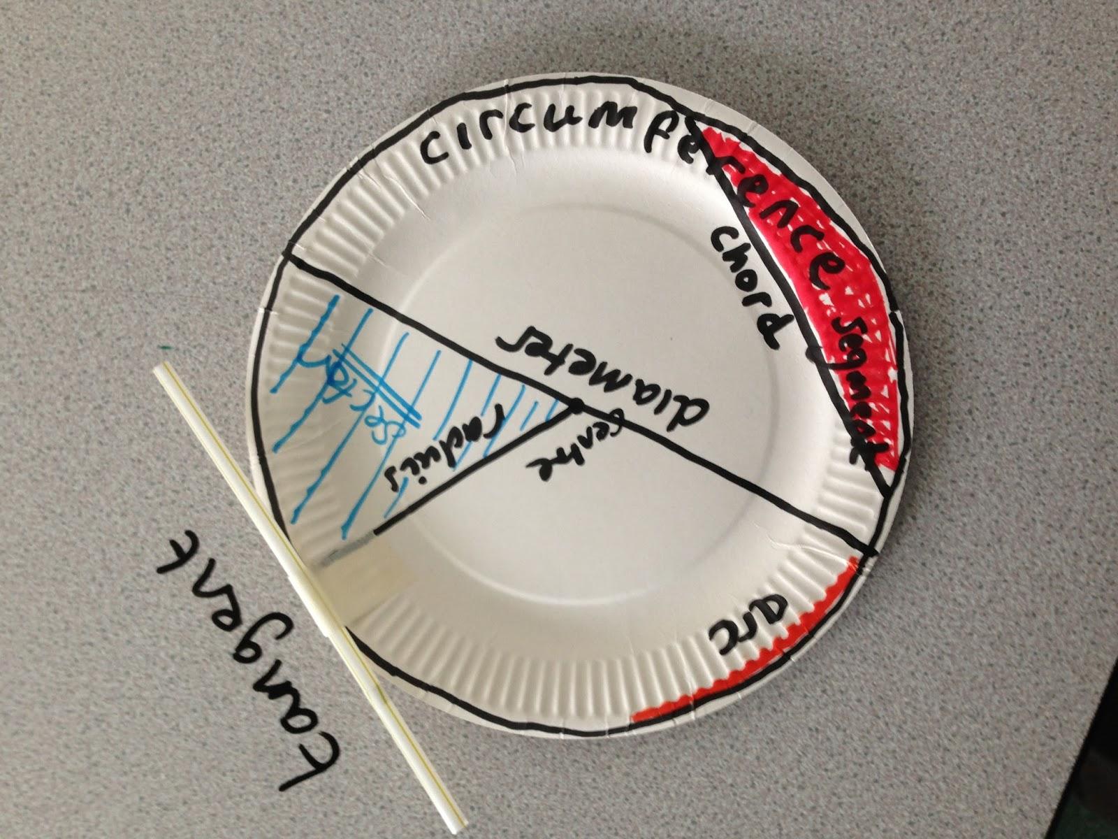 Mr Collins Mathematics Blog & Mr Collins Mathematics Blog: Paper Plates and #poundlandpedagogy