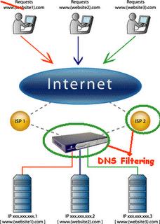 Billing Internet eCafePro