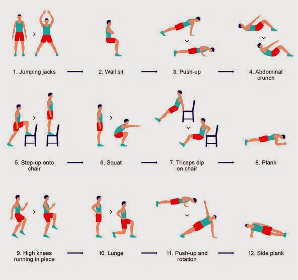 7 minute workout chart