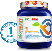 Supplements I LOVE and TRUST!