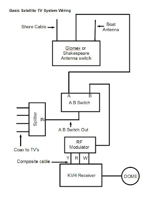 Volvo 940 Alternator Wiring Diagram on 1992 volvo 240 wiring diagram