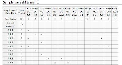 sample-traceability-matrix-template