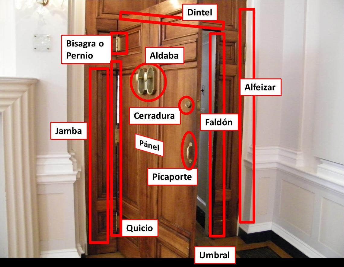 Pimugs04 2 elementos de una puerta for Puerta en ingles