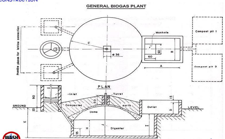 Ferrocement biogas digester biogas plant anaerobic for Household biogas plant design pdf