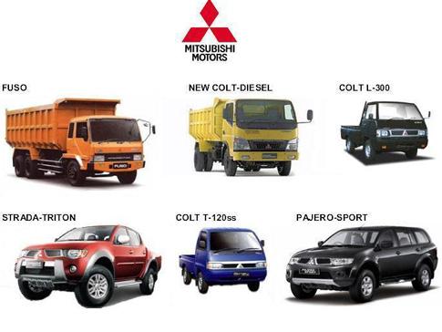 Mitsubishi Jakarta Varian Kendaraan Mitsubishi