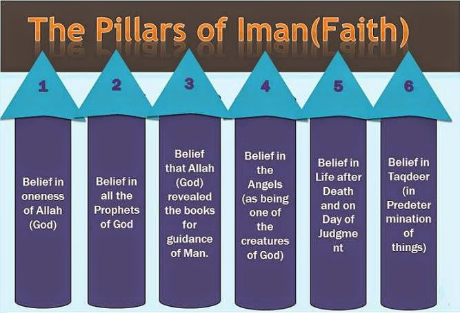 what are the six pillars of islam