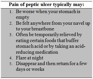 signs and symptoms of peptic ulcer pdf