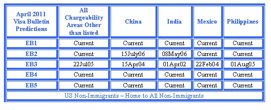 Priority dates for green card processing journal articles in pdf