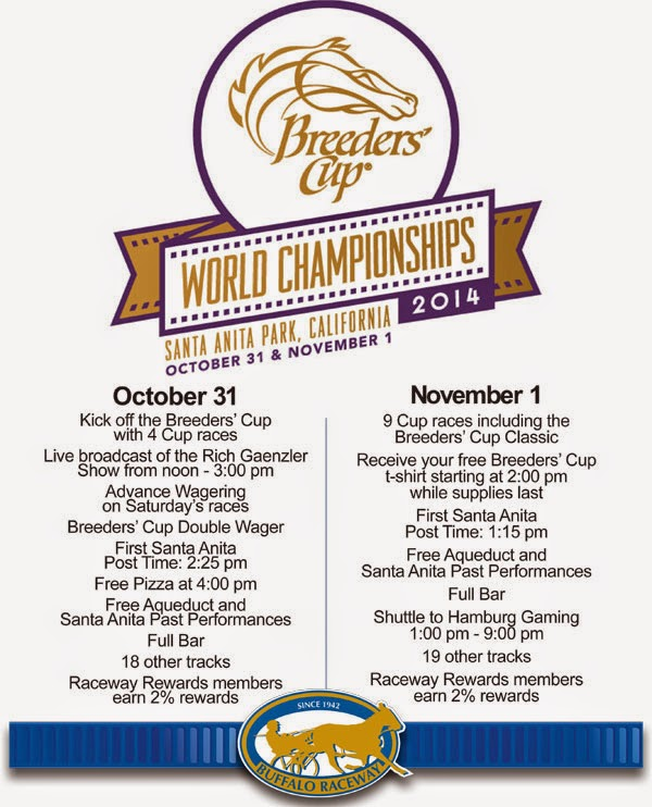 Breeders Cup Weekend