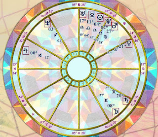 astrology wiki Phoebe Price birth horoscope reading