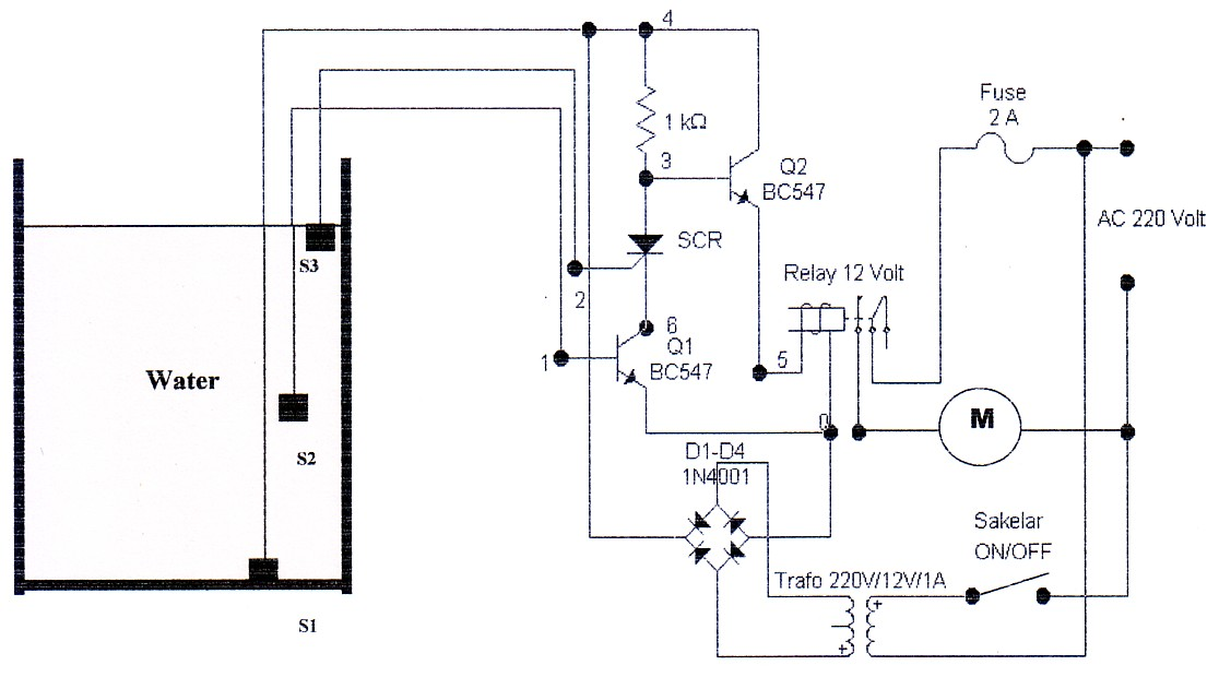 wiring diagram wlc omron choice image
