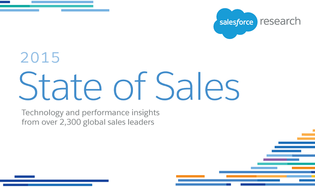 2015 State of Sales