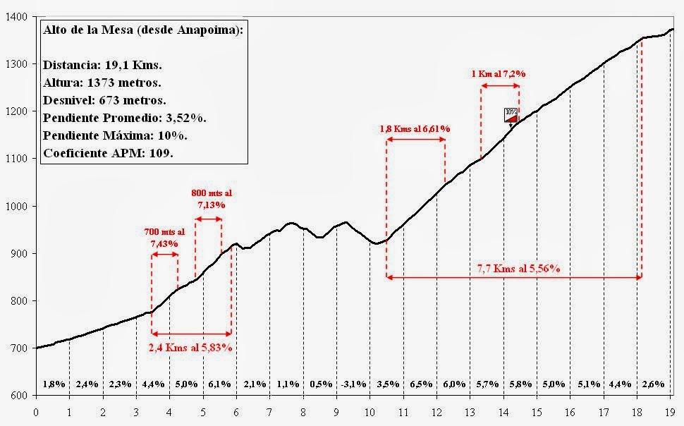 Propósitos 2014 MESA+vert.+Anapoima