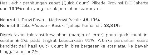 Jokowi-Ahok Menang (Quick Count)
