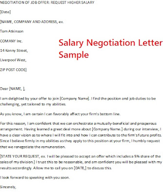 Salary Negotiation letter sample picture