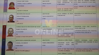 Senarai nama jemaah haji Malaysia yang cedera1