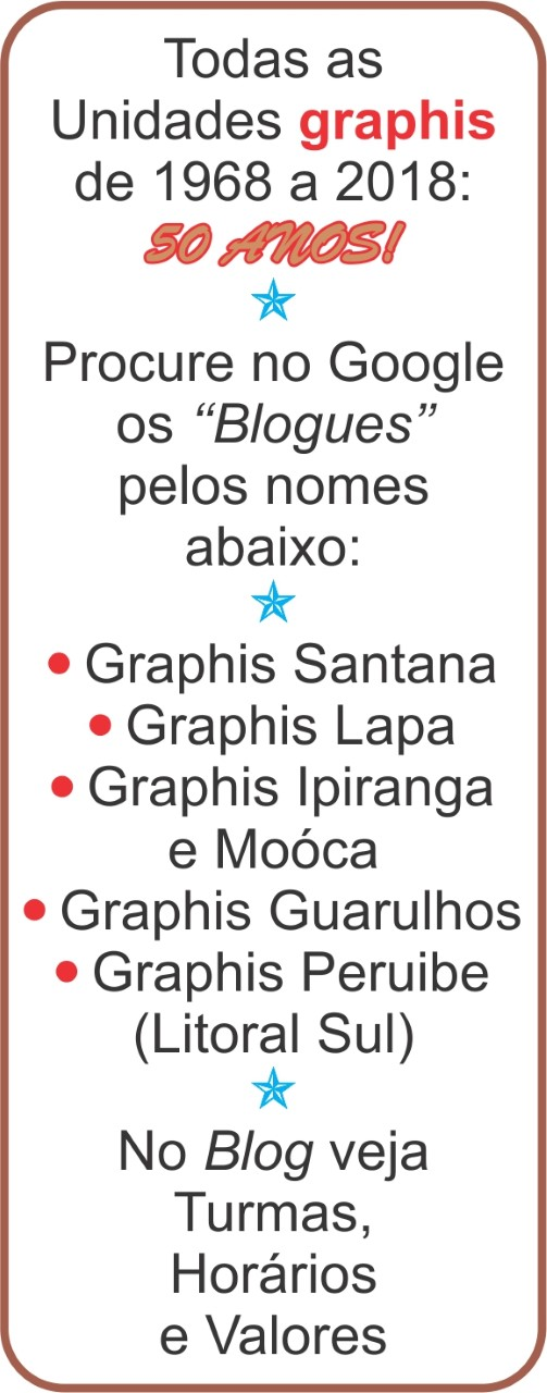 Unidades Graphis