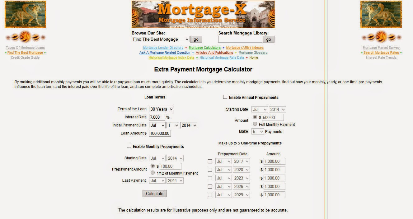 mortgage calculator one time extra payment