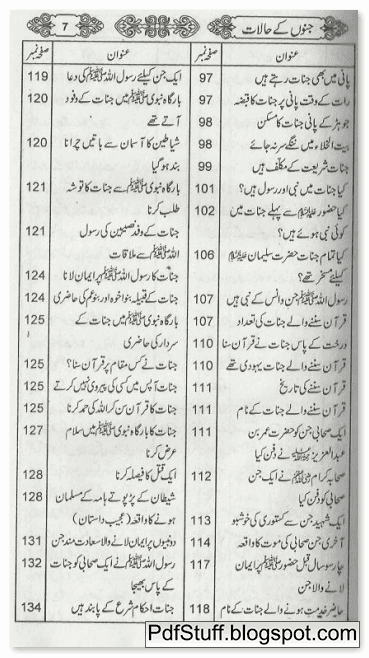 contents page 3 of Jinno Kay Halaat
