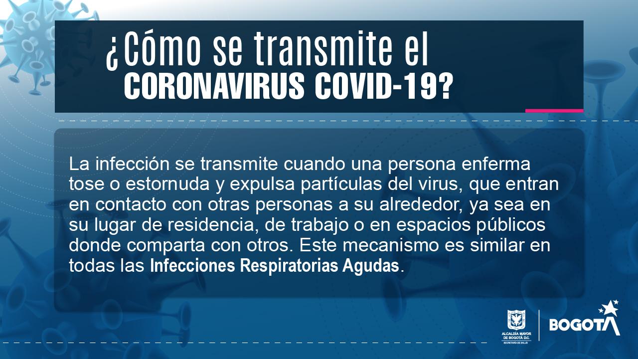 Como se transmite el Coronavirus