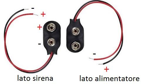 Isnatch infohelp isnatch sirena wireless con for Porta batteria 9v