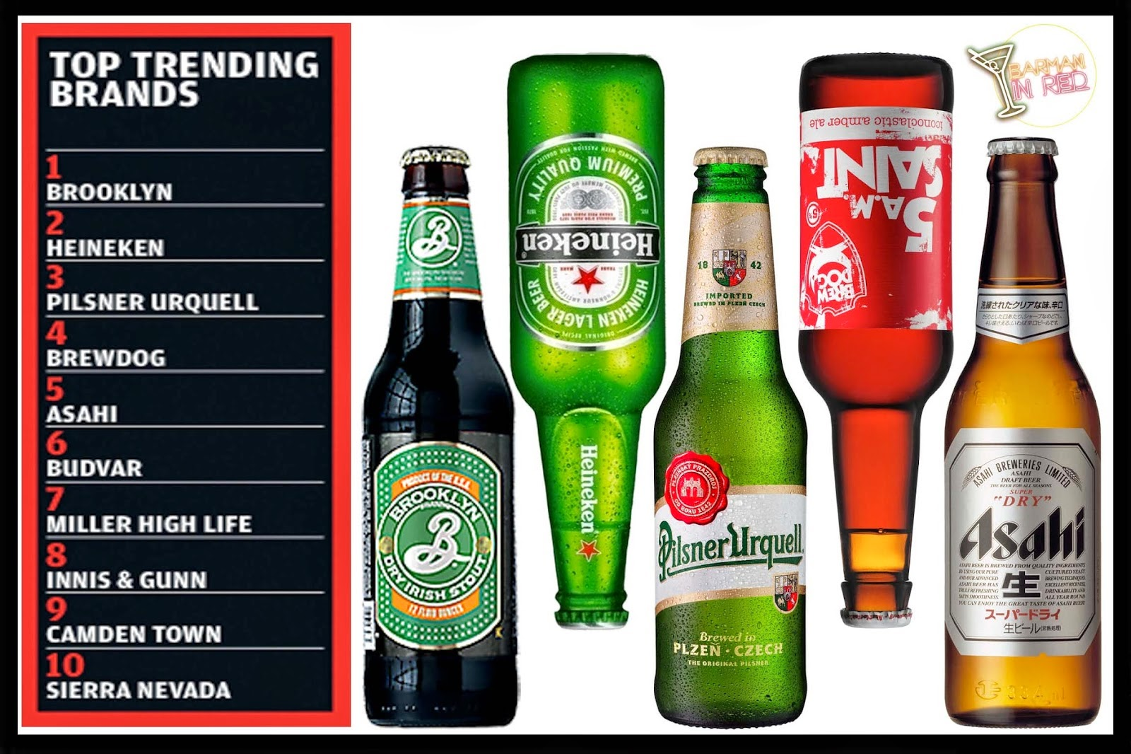 cerveza tendencia