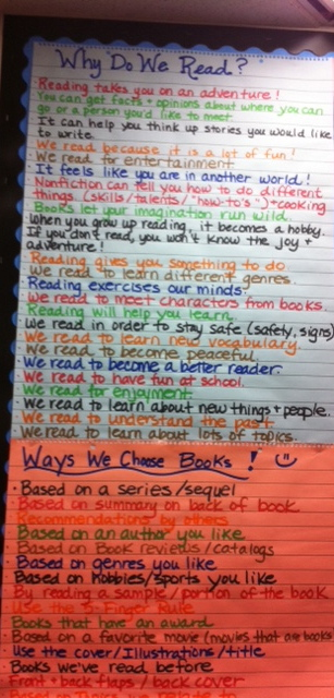 Ways We Choose Books