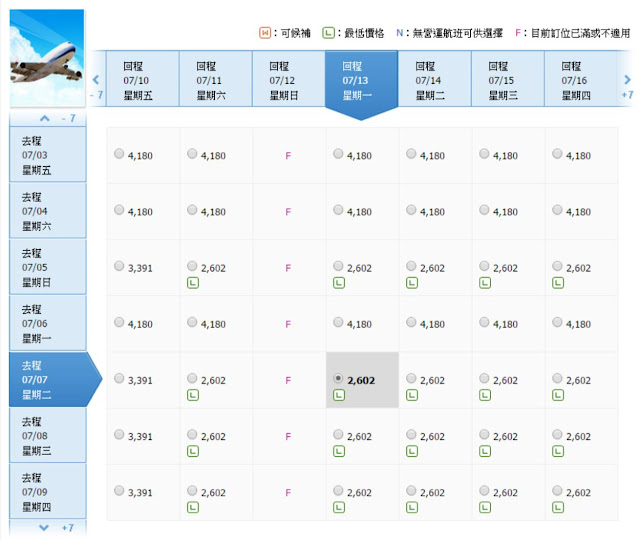 中華航空 香港飛大阪 連稅HK$2,602