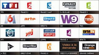 France VPN pour regarder la télévision française à l'étranger