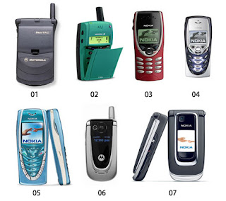 HISTORY: History of Cell Phones