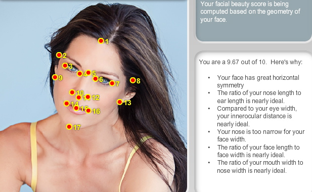 Model S Secrets The Perfect Face Golden Ratio Beauty Calculator