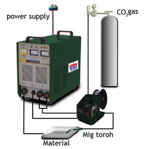 การเลือกใช้แก๊สและผสมแก๊สในการเชื่อมโลหะด้วยวิธี MIG
