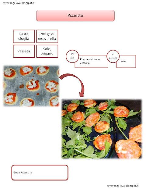 il ricettario da stampare - pizzette