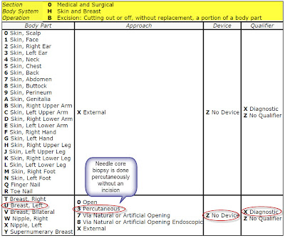 Diagnosis - icd indicator enter 9 for icd-9 diagnosis codes and 0 for icd-10 diagnosis codes