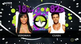 Csaba és Veronika - Párbaj eredmény