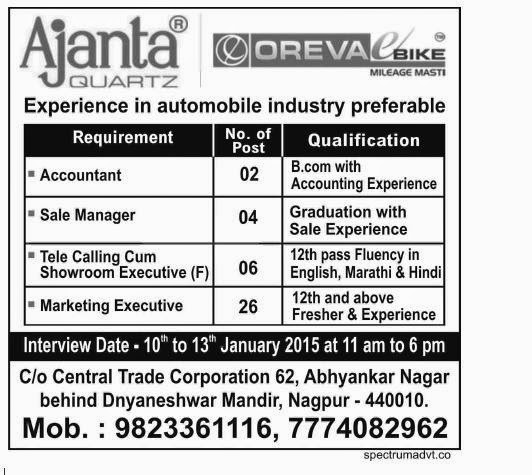 Jobs at Nagpur 2015