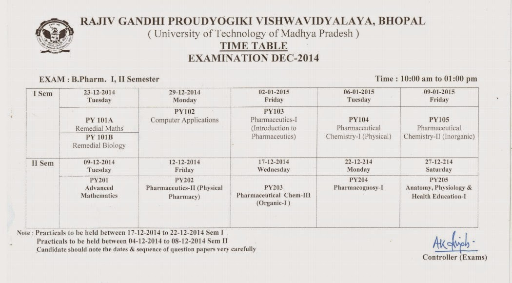 Rajiv gandhi proudyogiki vishwavidyalaya rgpv b pharmacy for Rtu time table 4 th sem 2015