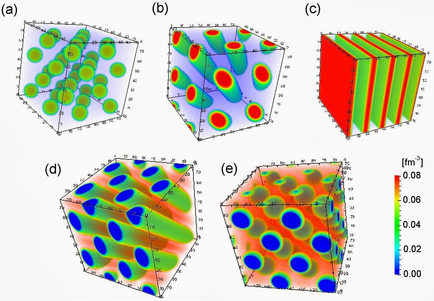 El periodo máximo de rotación de los pulsares y su campo magnético ...