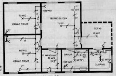 Momo dasar teknik instalasi listrik untuk teknisi komputer gambar 5 diagram satu kawat ccuart Images