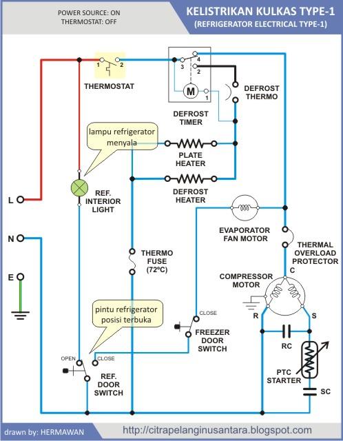 2.+Pintu+refrigerator+dibuka _________citra pelangi nusantara________ kelistrikan kulkas wiring diagram of no-frost refrigerator at crackthecode.co
