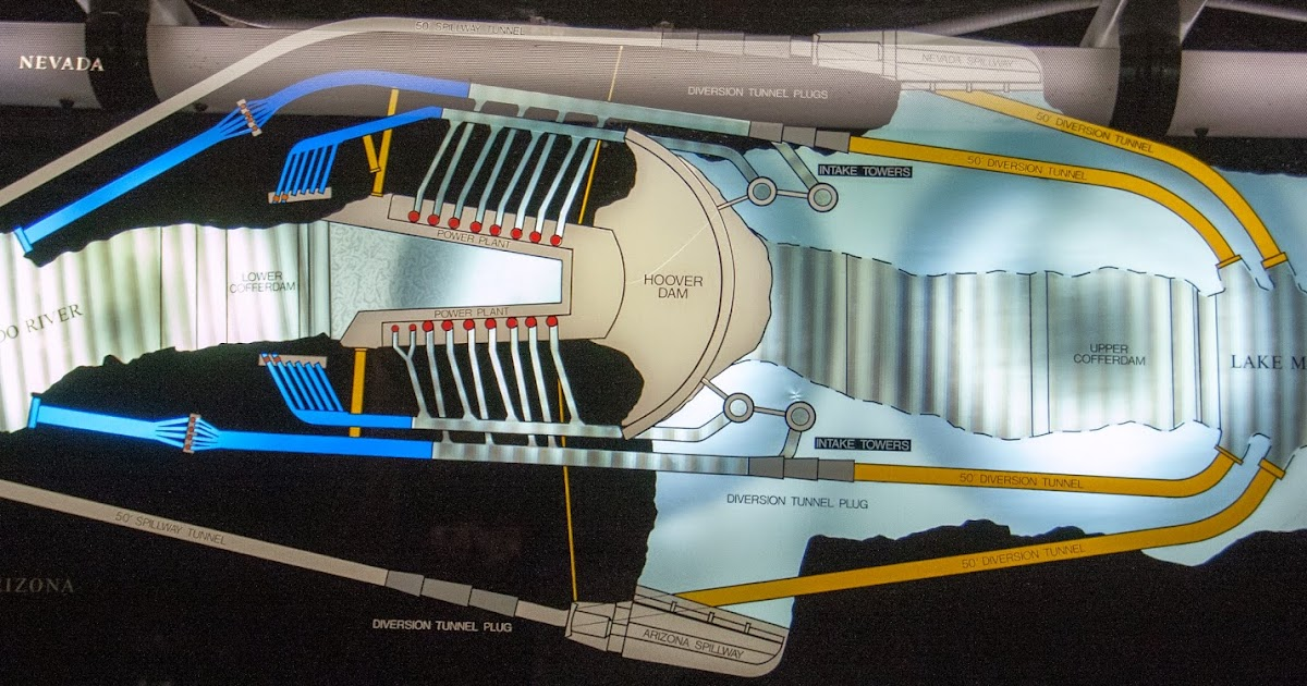 Hoover Dam Diagram Online Schematics Diagram